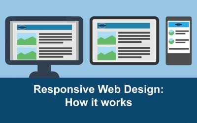 About Responsive Web Design